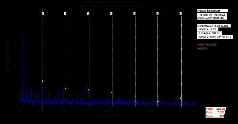 Análise-de-vibrações-em-compressores-figura-2-1