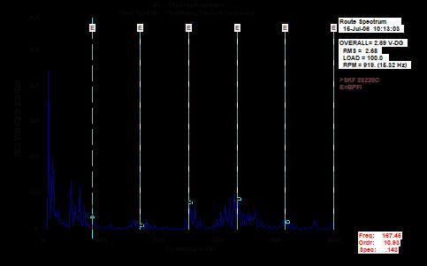 Análise-de-vibrações-em-ventiladores-fig-10