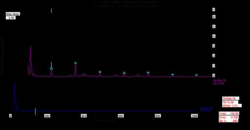 Análise-de-vibrações-em-ventiladores-fig-5