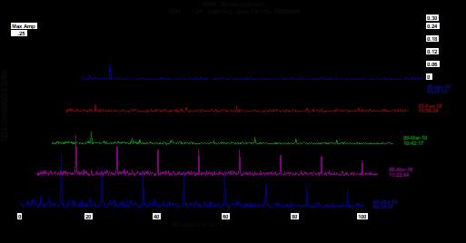 analise-de-vibrações-em-rolamentos-fig-10