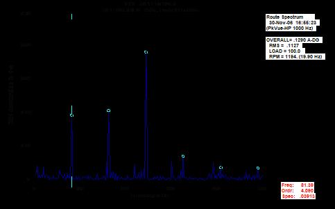 analise-de-vibrações-em-rolamentos-fig-13