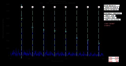 analise-de-vibrações-em-rolamentos-fig-9