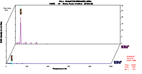 equilibragem-no-local-fig-19