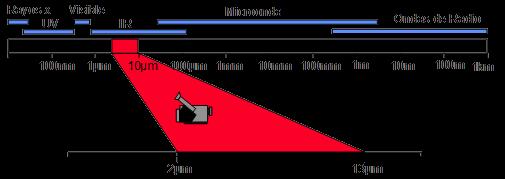 termografia-fig-1