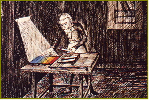 termografia william-herschel