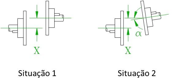 ejes de la figura de alineación 3