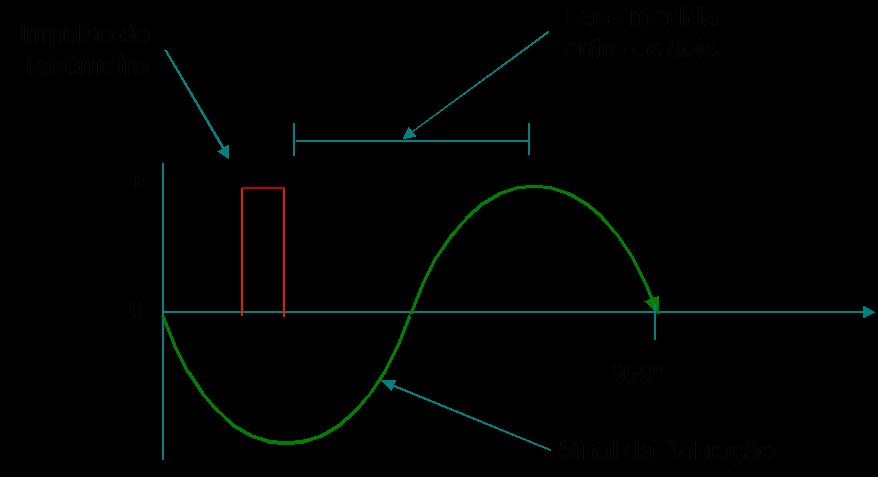 equilibragem-no-local-fig-8