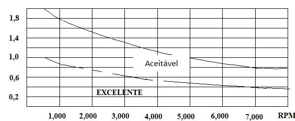 ejes de la figura de alineación 5