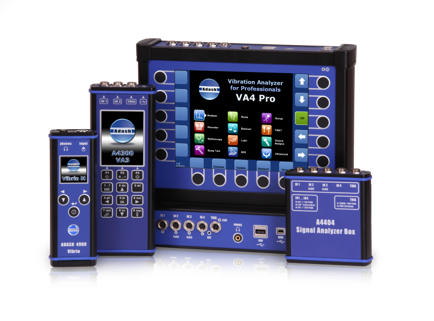Curso de analizador de vibraciones – modo de funcionamiento – en linea
