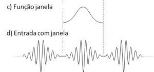 Analisador de vibrações 5 – as Janelas
