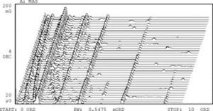 Analisador de vibrações 9 – análise e seguimento de ordens