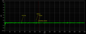 Analizador de vibraciones 14 – o Cepstro
