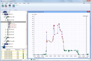 Análise de vibrações observação de resultados de medidas
