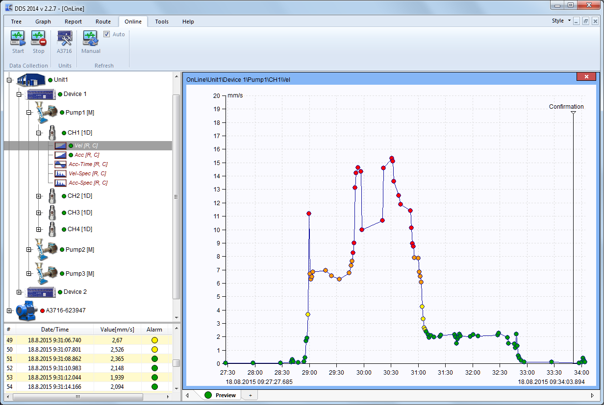 analisador de vibrações observação dos resultados das medidas